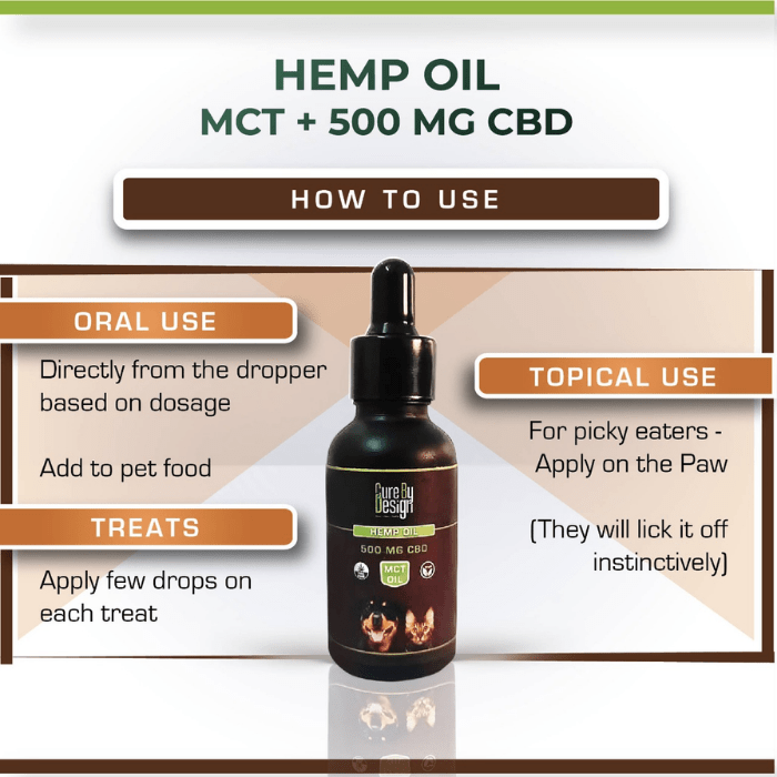 Cure By Design Hemp Oil for Pets with 500mg CBD (MCT)
